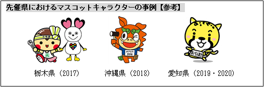 技能に関する競技大会等スローガン・シンボルマーク・マスコットキャラクターの募集