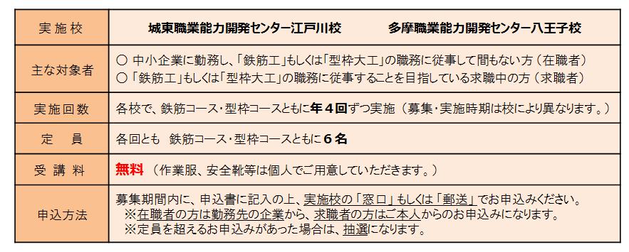 http://cms.hataraku.metro.tokyo.jp/school/etc/syousai.kensetu.png