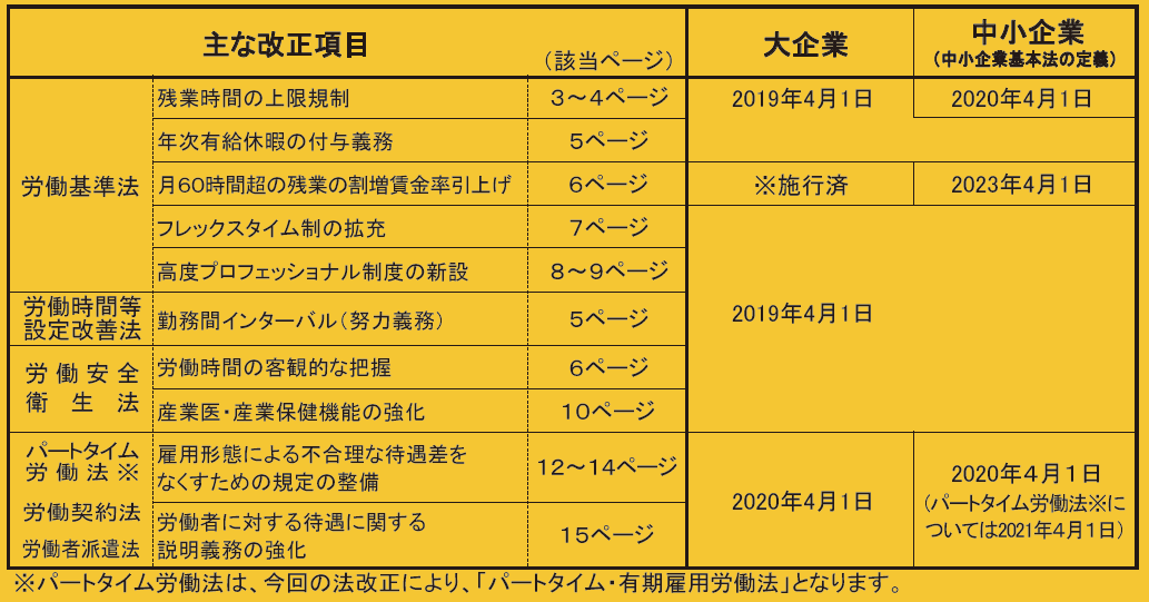 法改正等に関するお知らせ | 労働相談 | TOKYOはたらくネット