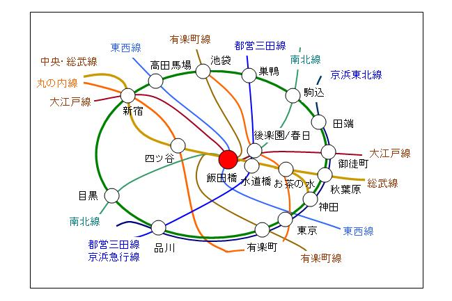 map of toyko with Access on Asakusa map also 4411082666 furthermore Guide Map in addition 63 innov additionally .